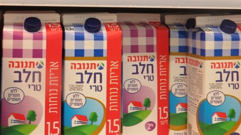 Opening juice and milk cartons on Shabbat